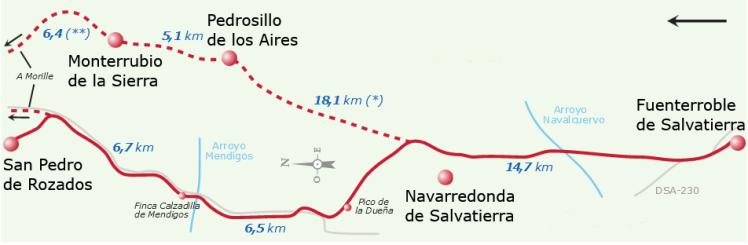 Fuenterroble - San Pedro